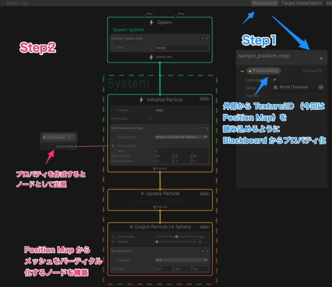 VFX Graph によるパーティクル化のノード構成